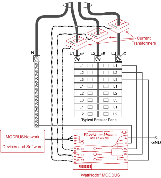 Three Phase Panel Diagram Schematic Diagram